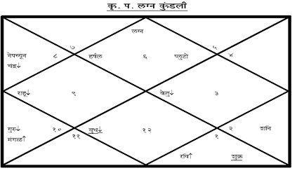 vedic astrology match making software